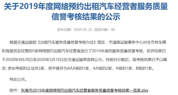 """萬順叫車在東莞市""""2019年度網約車經營者服務質量信譽考核""""中獲同行業第一"""
