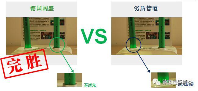 论进口水管品牌的PPR材料环保性强,对我们有什么好处?