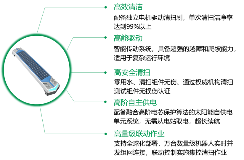 光伏电站清扫机器人天创光伏清扫机器人 商业资讯 第11张