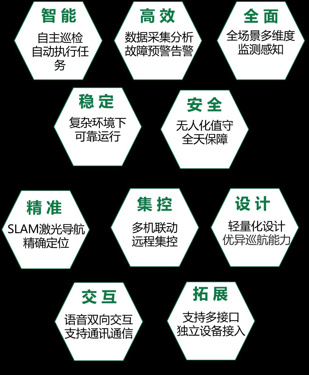 """天创机器人成功服务电力体系""""新五大三小两网"""" 商业资讯 第4张"""