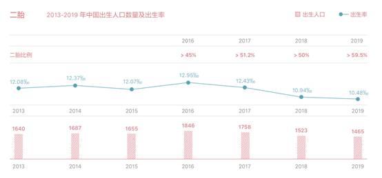 """时尚妈咪与中国产康协会达成战略合作,近日将举行""""智汇产康""""共享未来发布会"""